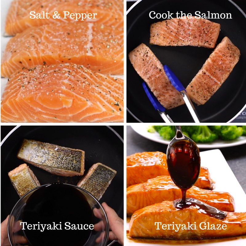Teriyaki Salmon Process Photo Infographic