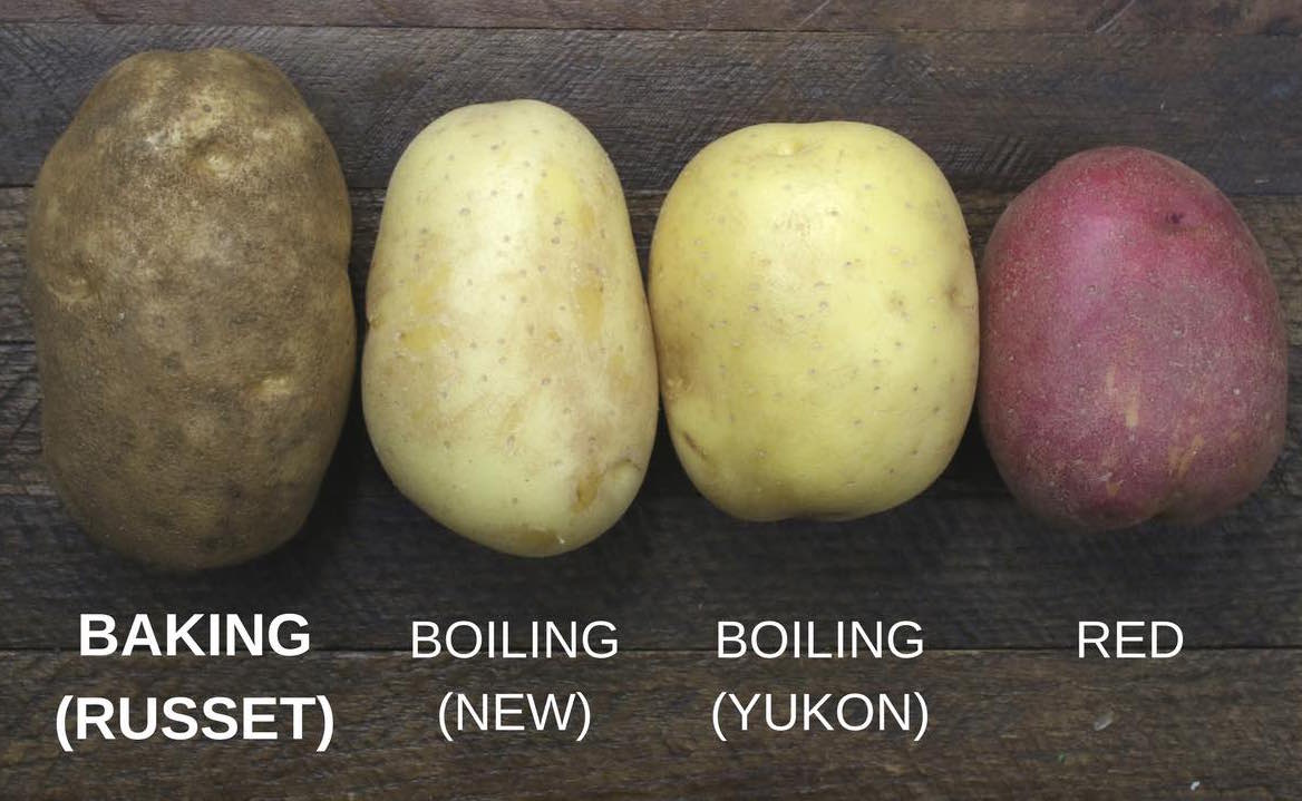This photo shows various types of potatoes including baking, boiling, and red potatoes